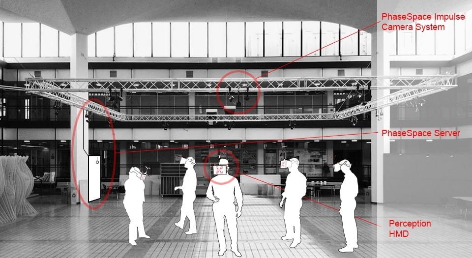 Universitetets VR labb