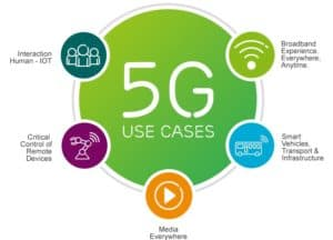 5g-infographic