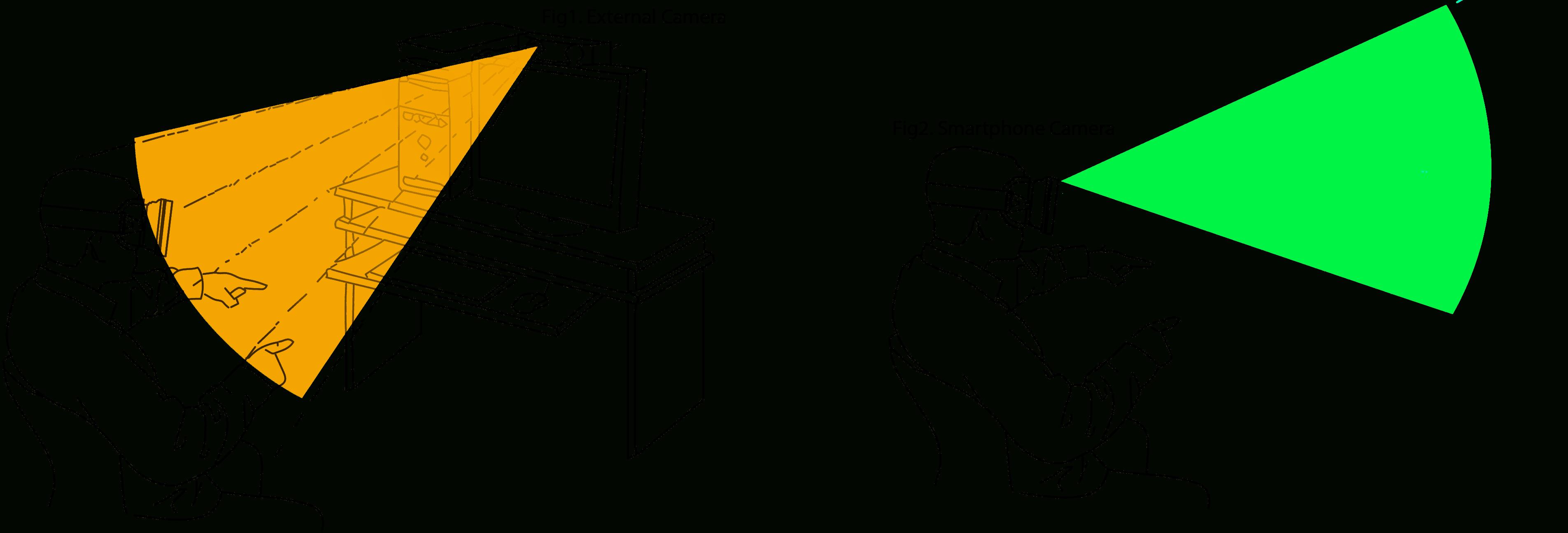 Olika typer av positionsspårning för VR