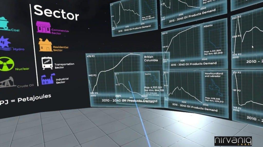 Datavisualisering i VR, Nirvaniq Labs