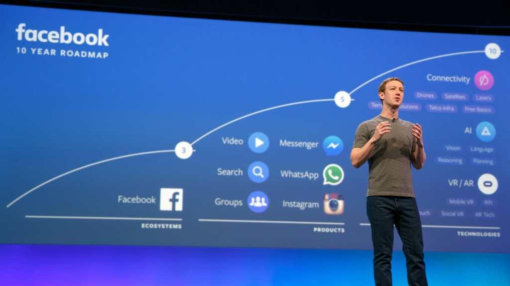 Facebooks 10-årsplan