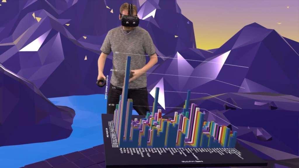 Exempel på datavisualisering i 3D, Looker