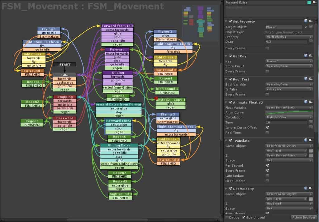 Med en unityplugin som Playmaker kan du koda visuellt utan att skriva en rad kod