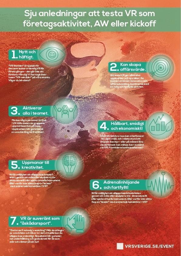 Infografik: Sju anledningar att testa VR som företagsaktivitet