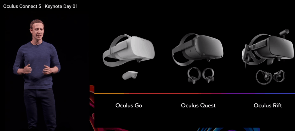 Mark Zuckerberg Oculus Go Quest Rift