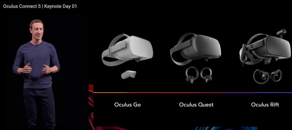 Mark Zuckerberg Oculus Go Quest Rift